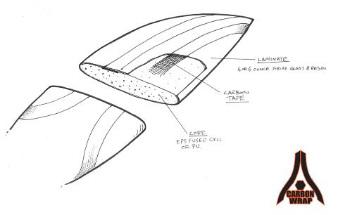 Carbon_Sketch02