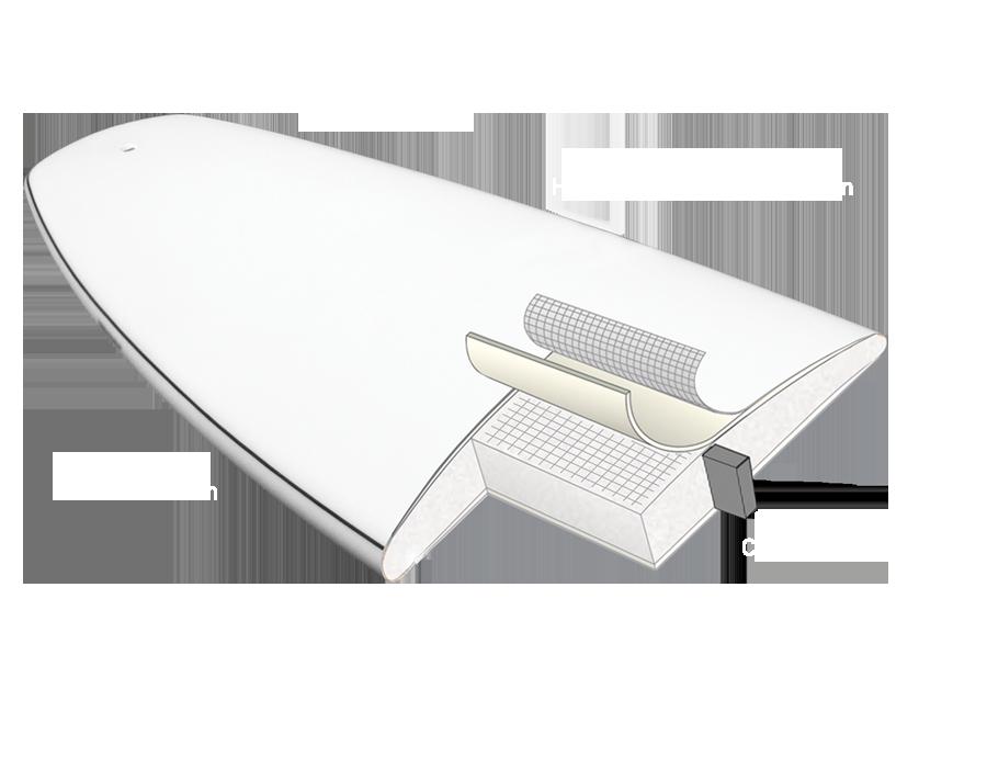lft_diagram_new_white-1-1