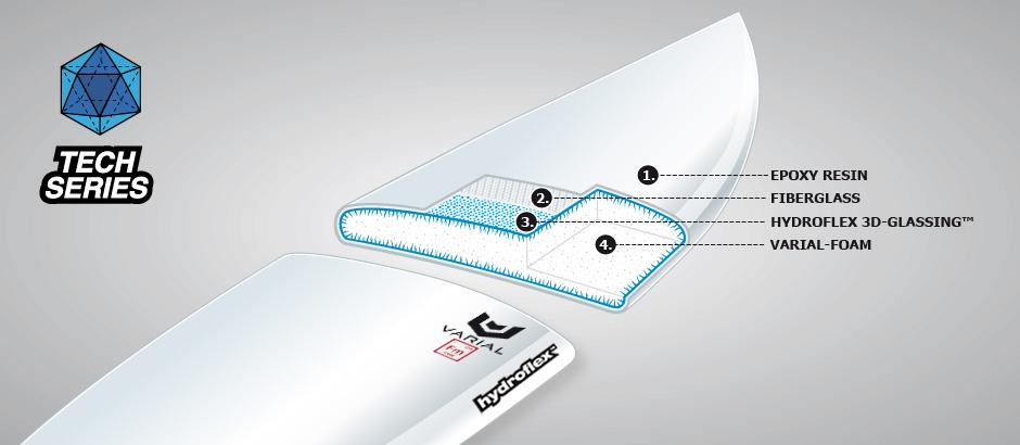 varial-foam-hydroflex-surfboard-construction-technology
