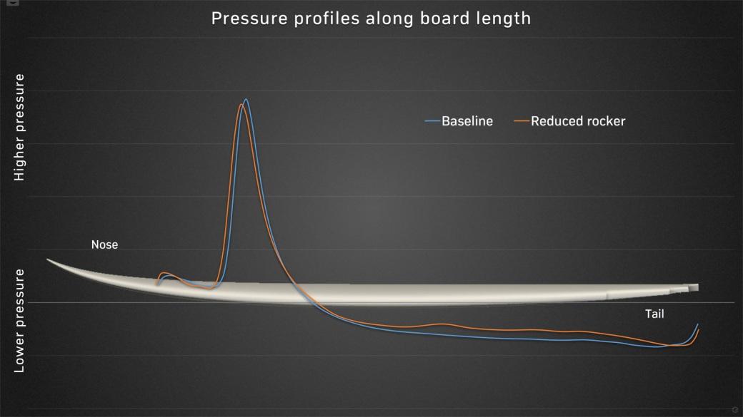 pressure_profiles